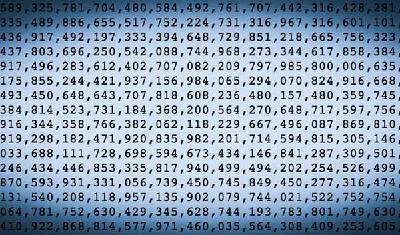 математика числа